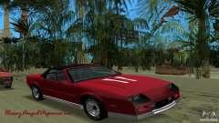 Chevrolet Camaro Convertible 1986