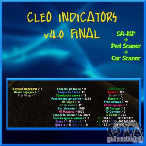 Indicators для GTA San Andreas четвёртый скриншот