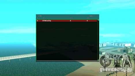 ACSG Автоматическая смена SampGui для GTA San Andreas
